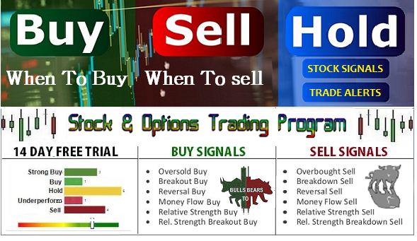 Stock option trading picks